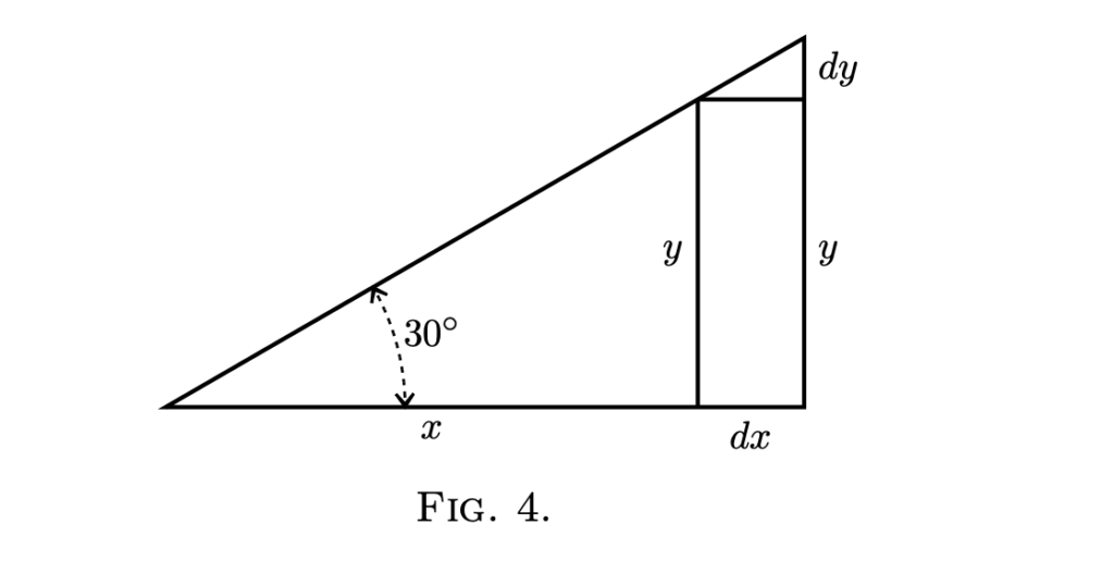 a triangle that explains rise over run