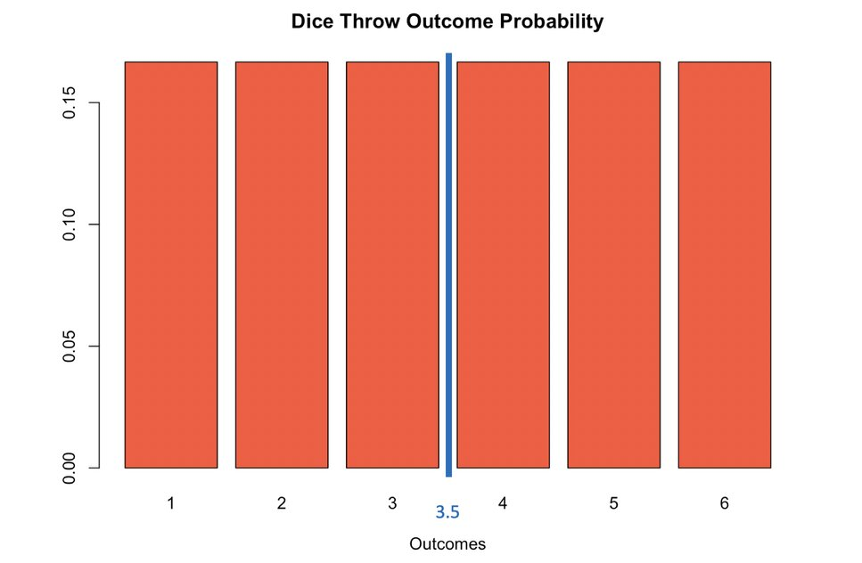 expected value dice throw