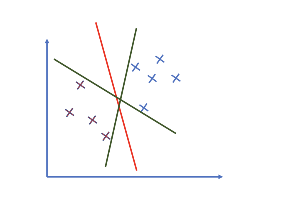 Why Do We Need Support Vectors?