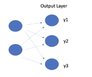 output layer